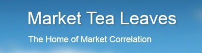 Market Tea Leaves